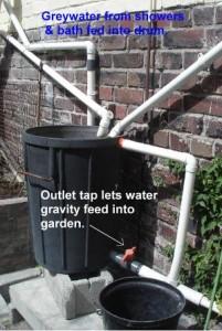 DIY grey water from shower to garden