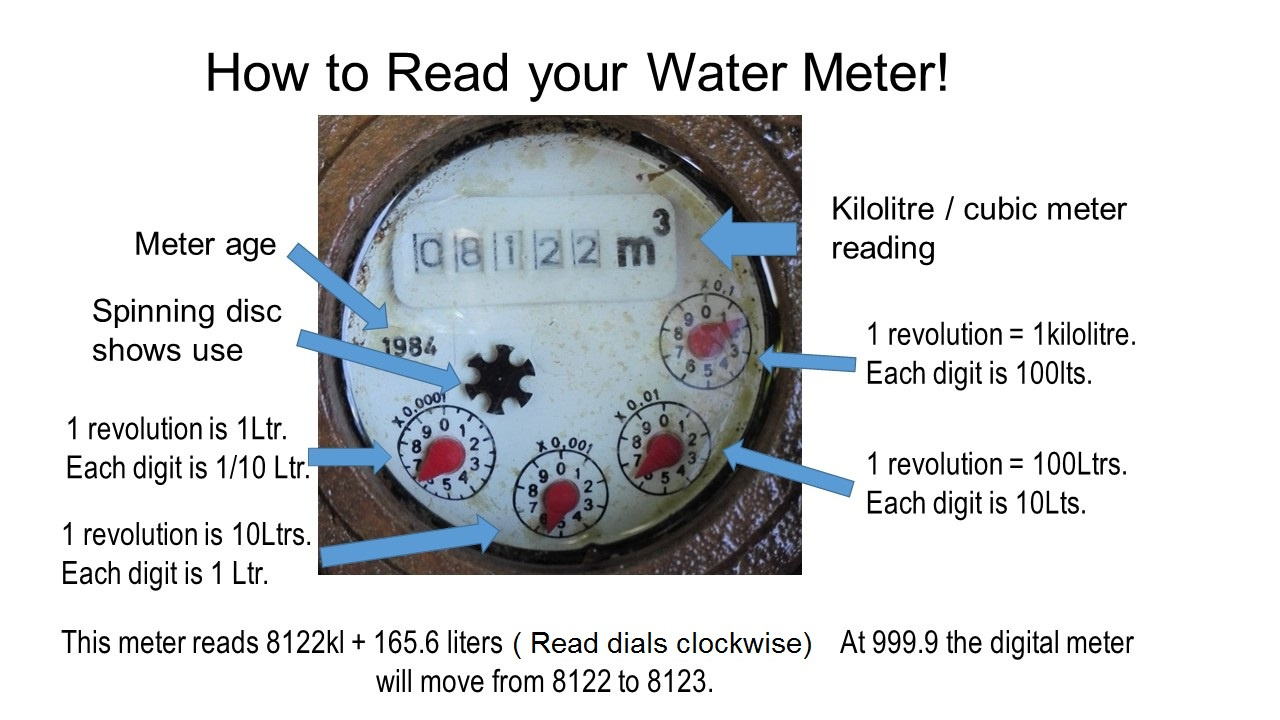 Digital Water Meter Reading : How to read your water meter gaia